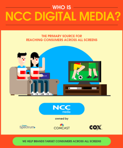 ncc digital 1