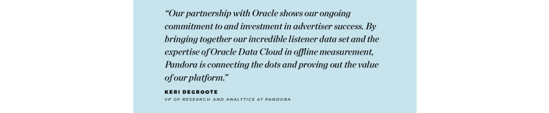 """Streaming Radio Service Pandora """"listens"""" to Your Data for"""